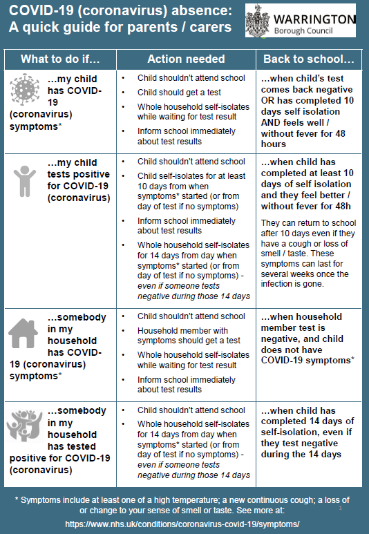 Covid parent poster